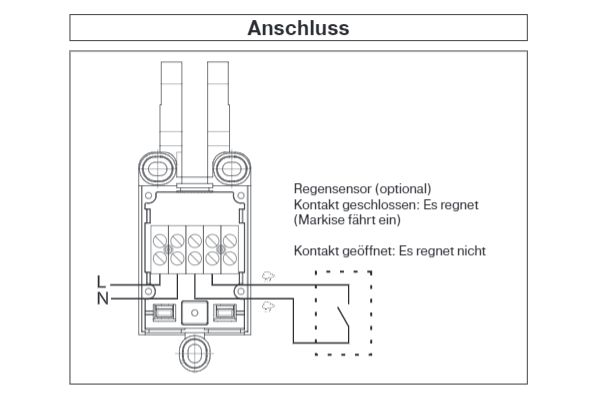 Becker Sonnen-Wind-Sensor Funk SensorControl SC811